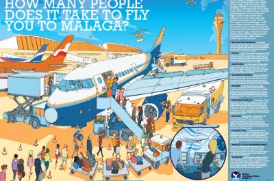 Malaga aerospace careers poster